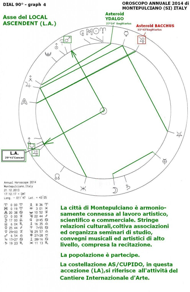 Annual Montepulciano 2014, 4