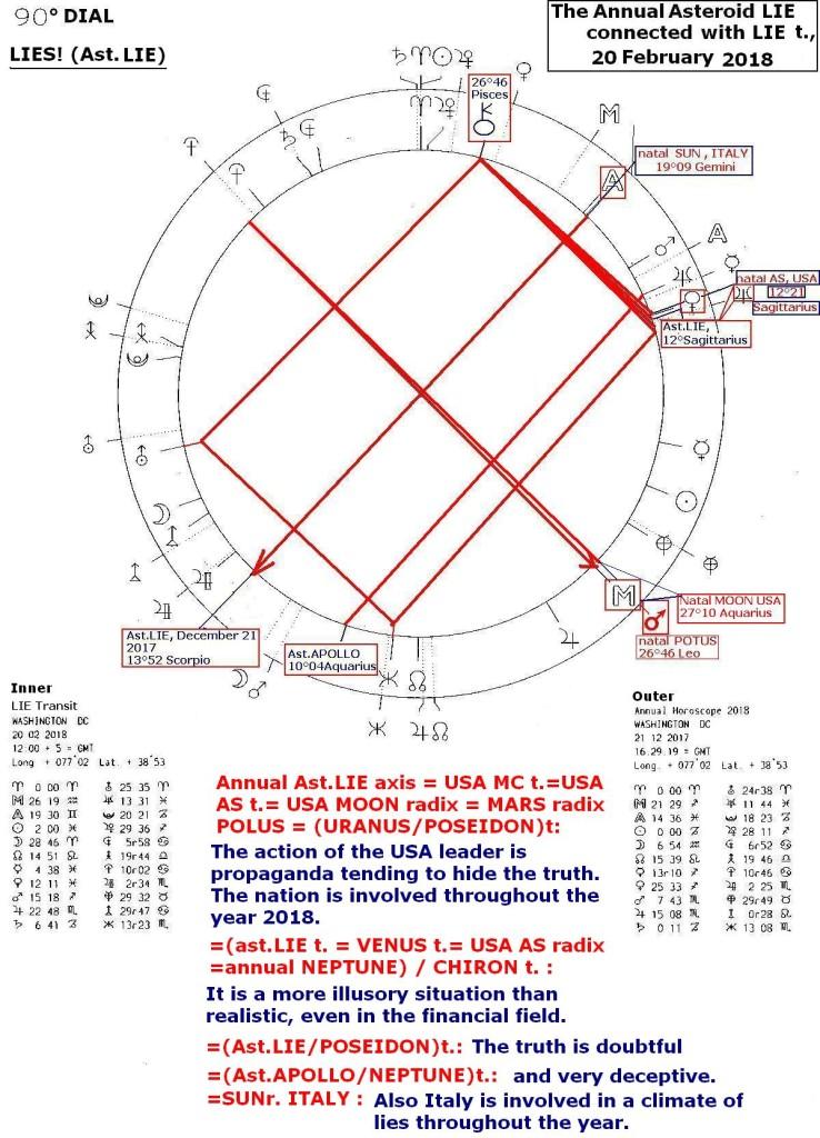 Asteroid LIE