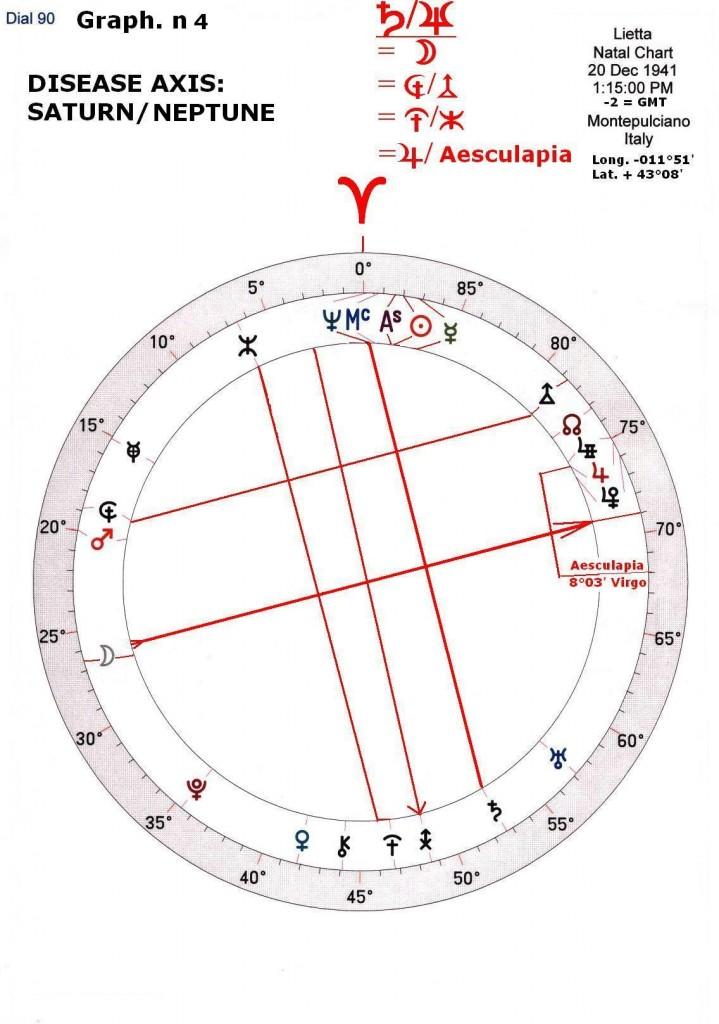 Satur-Neptune-4
