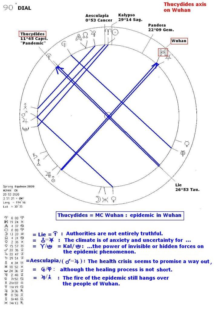 equinox English