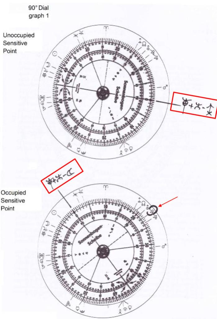 wuhan-ottobre2020-graph-1
