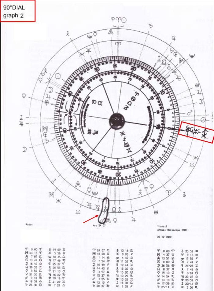 wuhan-ottobre2020-graph-2